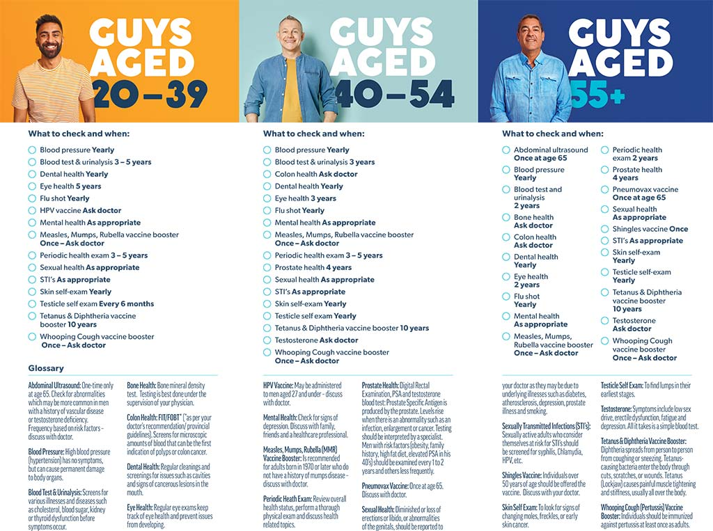 Page 2 of Men's Maintenance Guide brochure